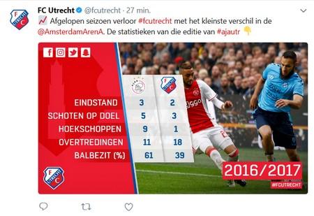 statistieken Ajax - FC Utrecht