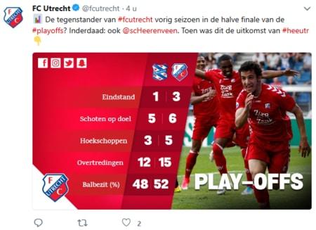 FC Utrecht favoriet play-offs voetbal eredivisie