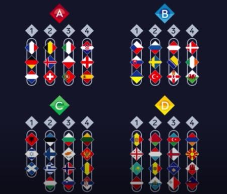 wordt Nederland de eerste Nations League winnaar?