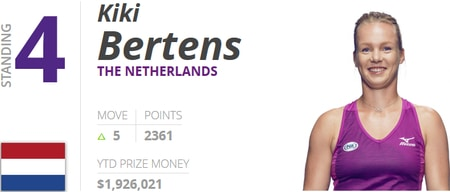 Kiki Bertens ranking WTA screenshot